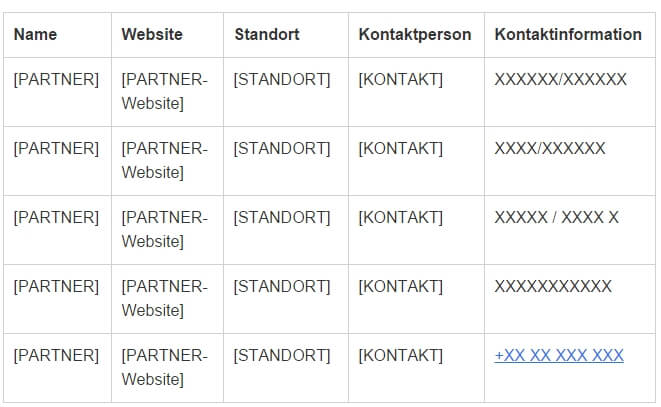 Businessplan-Inhalt-Partner-Businessplan-Aufbau-1