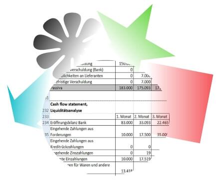 Finanzplan erstellen-Finanzierungskonzept erstellen-Excel-3.2